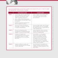 ASPC_Recommandation_canadienne_et_les_dix_conditions_pour_le_succes_de_l_allaitement_maternel_EN_2019.pdf.pdf