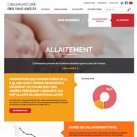 Observatoire-des-tout-petits_Statisqieurs-dynamiques_FR_2018_1786.jpg